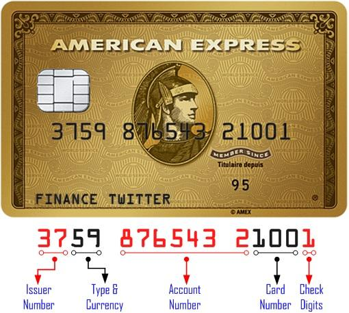 American Express Card Number Format In 2020